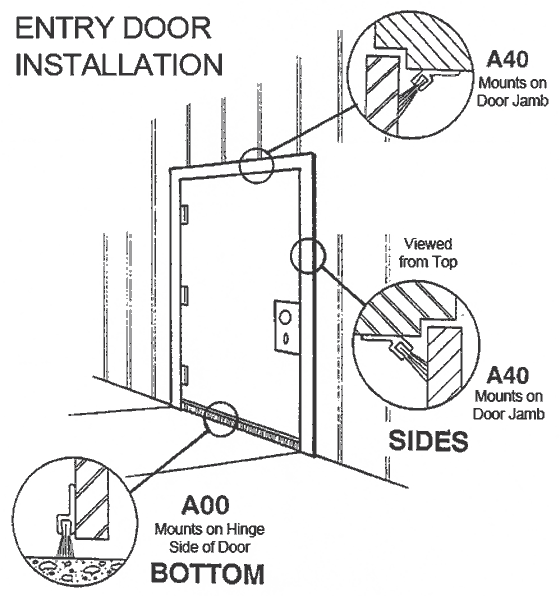 D.I.Y. Residential Door Weatherstripping Kit