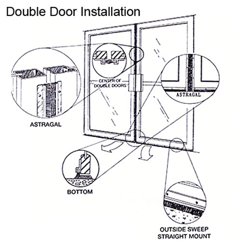 Application-Panel-Double-Door
