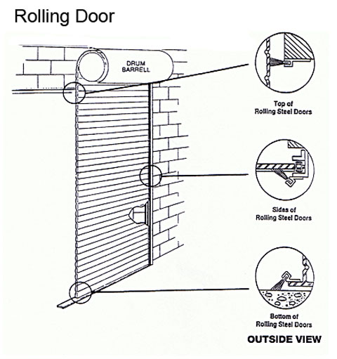 Application-Panel--Rolling-Door