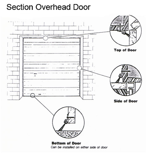 Application-Panel-Section-OHD