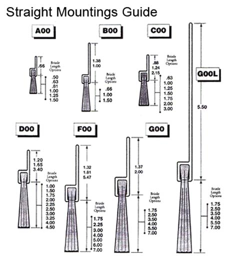 straight-mounting-brush-guide