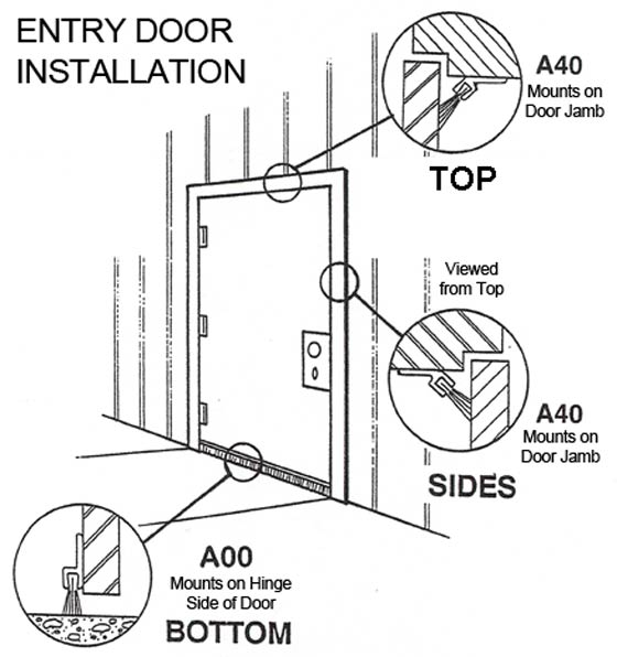Application-Panel-Entry-Door