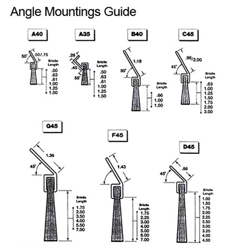 angled-mounting-brush-guide